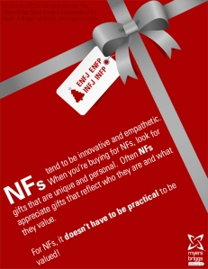 Finding_Gifts_for_NF_Preferences