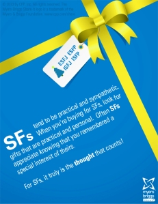Finding_Gifts_for_SF_Preferences